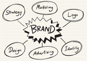 Markaların Dijital Stratejileri Neden Yenilik Gerektirir?